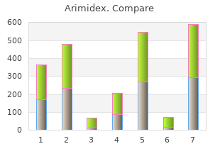 order arimidex 1mg fast delivery