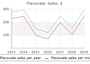 generic flavoxate 200 mg online