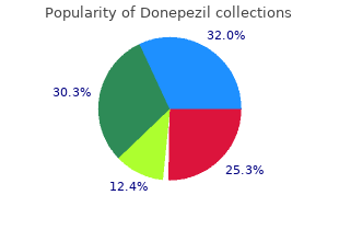 discount donepezil 10 mg amex