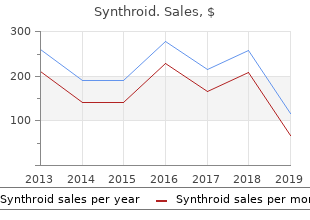 discount synthroid 50 mcg online