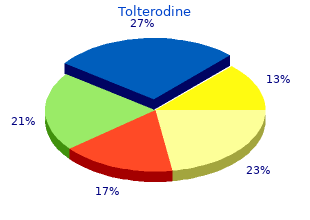 cheap tolterodine 1mg with mastercard
