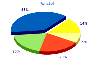safe ponstel 250 mg