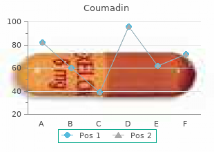 effective coumadin 2 mg