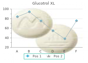 discount glucotrol xl 10 mg on line