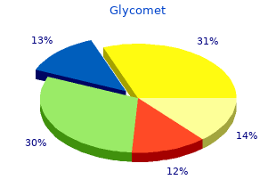 order glycomet 500mg with visa