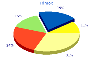 buy trimox 250 mg without a prescription