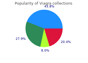 purchase viagra 25 mg overnight delivery