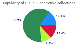 order 20mg cialis super active overnight delivery