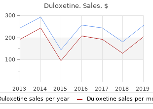 discount duloxetine 20mg with mastercard